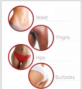 Targets waist, thighs, hips, buttocks, arms, face and chin lift